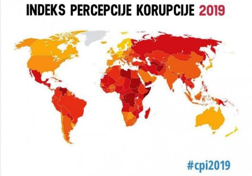 BiH među zemljama koje najviše nazaduju u borbi protiv korupcije