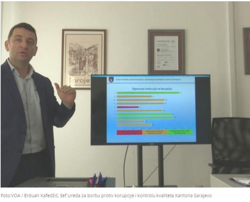 Prvi antikorupcijski software BiH - Vještačka inteligencija u lovu na zloupotrebe